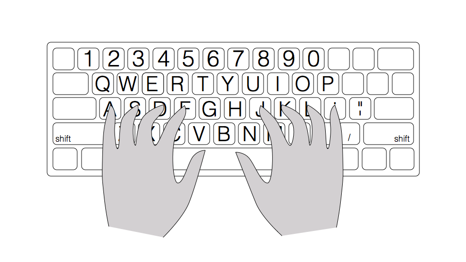 Typing - GCFLearnFree.org